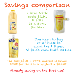 Save money on baby food with Sinchies - Part One: Custard Savings Comparison